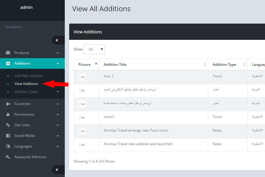 لوحة تحكم الموقع - عرض الأضافات المتنوعة  مثل الأخبار والفاعليات والأنشطة وماشابهه